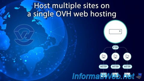 OVH - Multisite option for your web hosting