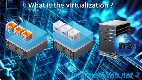 What is the virtualization ?